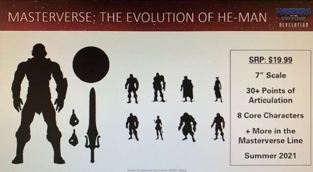 Masterverse The Evolution of He-Man Teaser